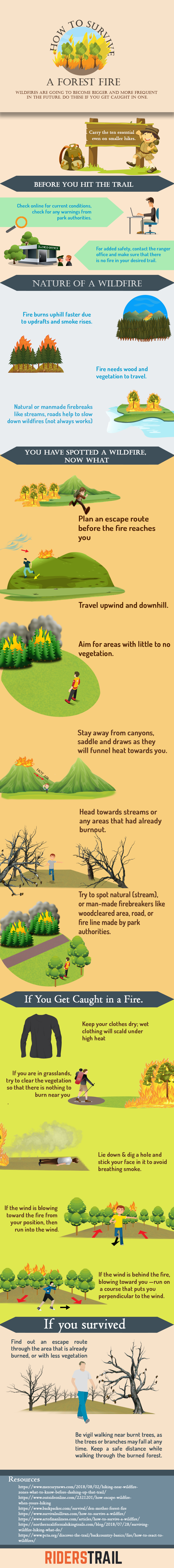 how to survive a forest fire while hiking